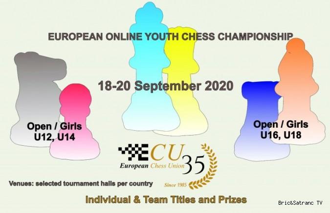Avrupa Online Yaş Grupları Satranç Şampiyonası Başlıyor!