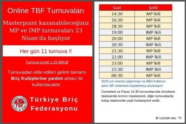 TBF Online Turnuvaları!