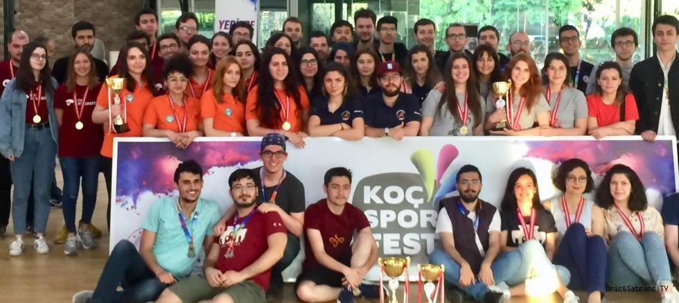 Türkiye Üniversiteler arası Açık Briç Şampiyonası sona erdi!
