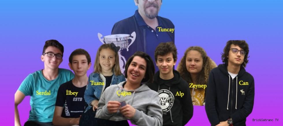 U16 Gençlerimizi Tebrik Ediyoruz!